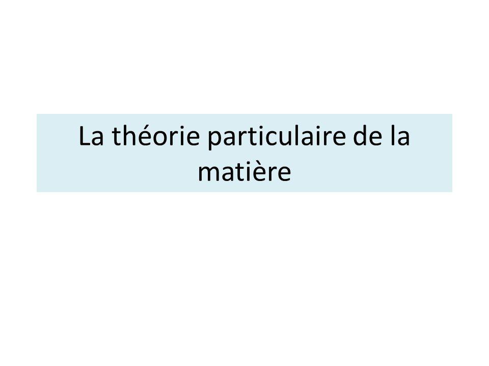 La théorie particulaire 1.Toute matière est constituée de miniscules particules séparées par des espaces vides 2.Les diverses substances se composent de différents types de particules