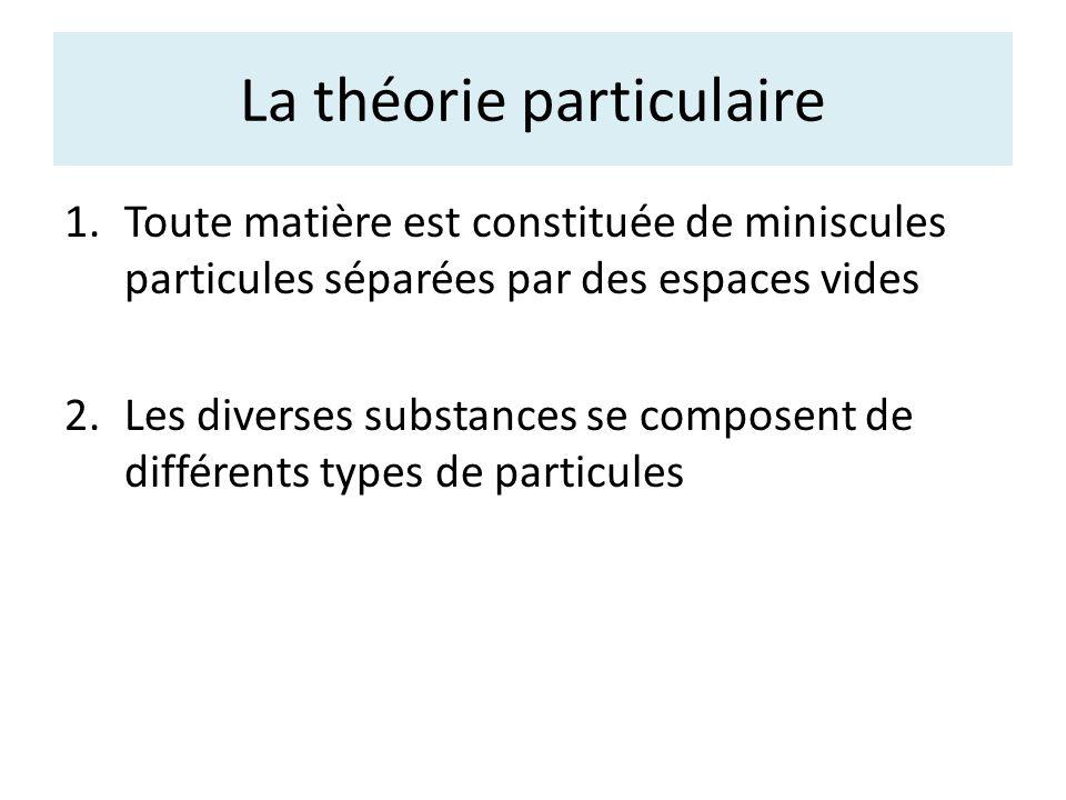 La théorie particulaire 1.Toute matière est constituée de miniscules particules séparées par des espaces vides 2.Les diverses substances se composent