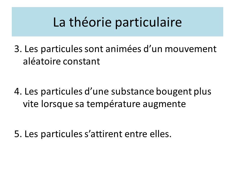 La théorie particulaire 3. Les particules sont animées dun mouvement aléatoire constant 4. Les particules dune substance bougent plus vite lorsque sa