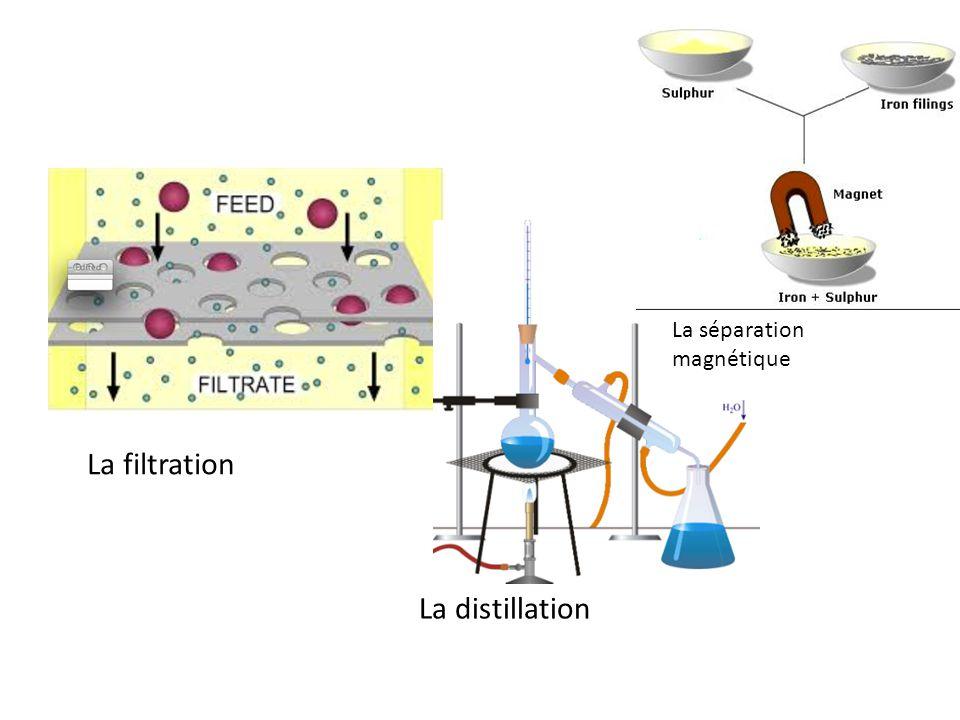 La filtration La distillation La séparation magnétique