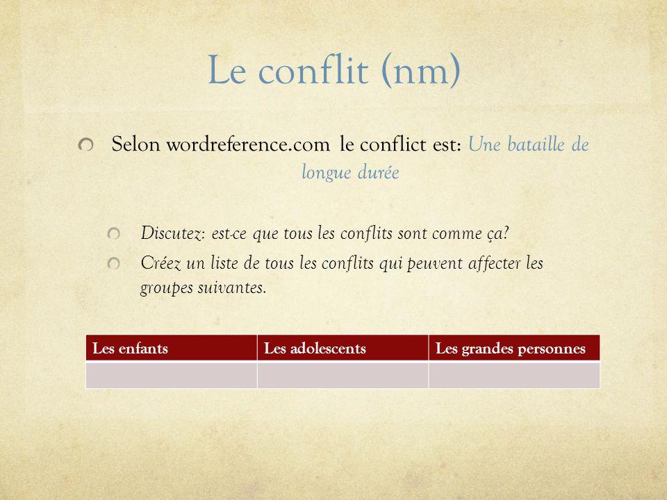 Le conflit (nm) Selon wordreference.com le conflict est: Une bataille de longue durée Discutez: est-ce que tous les conflits sont comme ça.