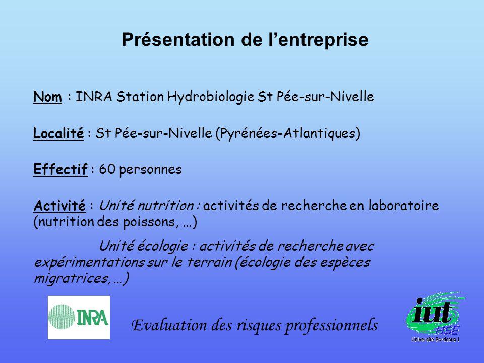 Evaluation des risques professionnels Présentation de lentreprise Nom : INRA Station Hydrobiologie St Pée-sur-Nivelle Localité : St Pée-sur-Nivelle (P