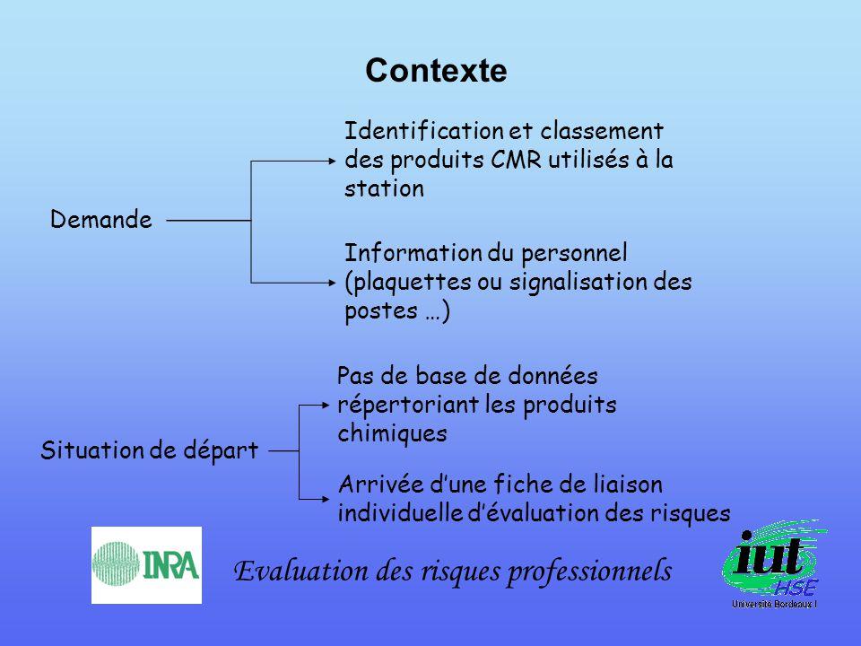 Evaluation des risques professionnels Contexte Situation de départ Demande Identification et classement des produits CMR utilisés à la station Informa