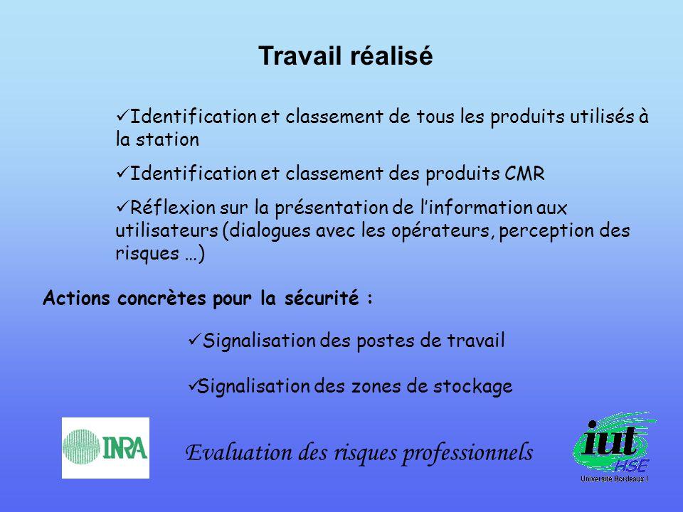 Evaluation des risques professionnels Travail réalisé Identification et classement de tous les produits utilisés à la station Identification et classe