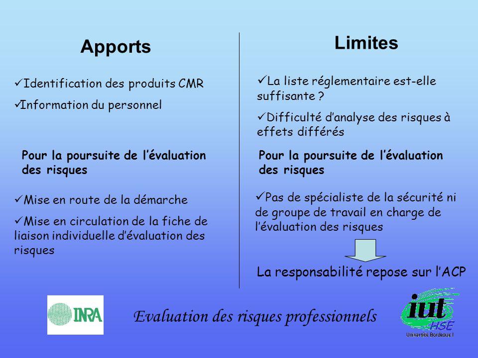 Evaluation des risques professionnels Apports Pas de spécialiste de la sécurité ni de groupe de travail en charge de lévaluation des risques La respon