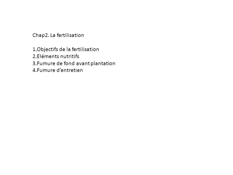 Chap2. La fertilisation 1.Objectifs de la fertilisation 2.Eléments nutritifs 3.Fumure de fond avant plantation 4.Fumure dentretien