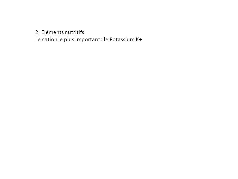 2. Eléments nutritifs Le cation le plus important : le Potassium K+