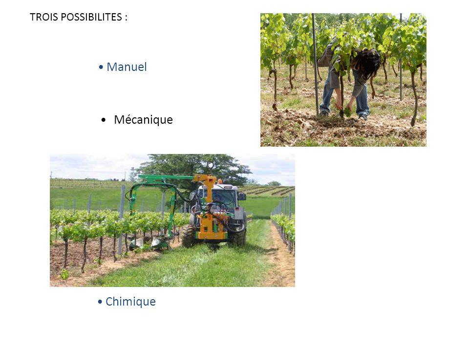 Mécanique Manuel Chimique TROIS POSSIBILITES :