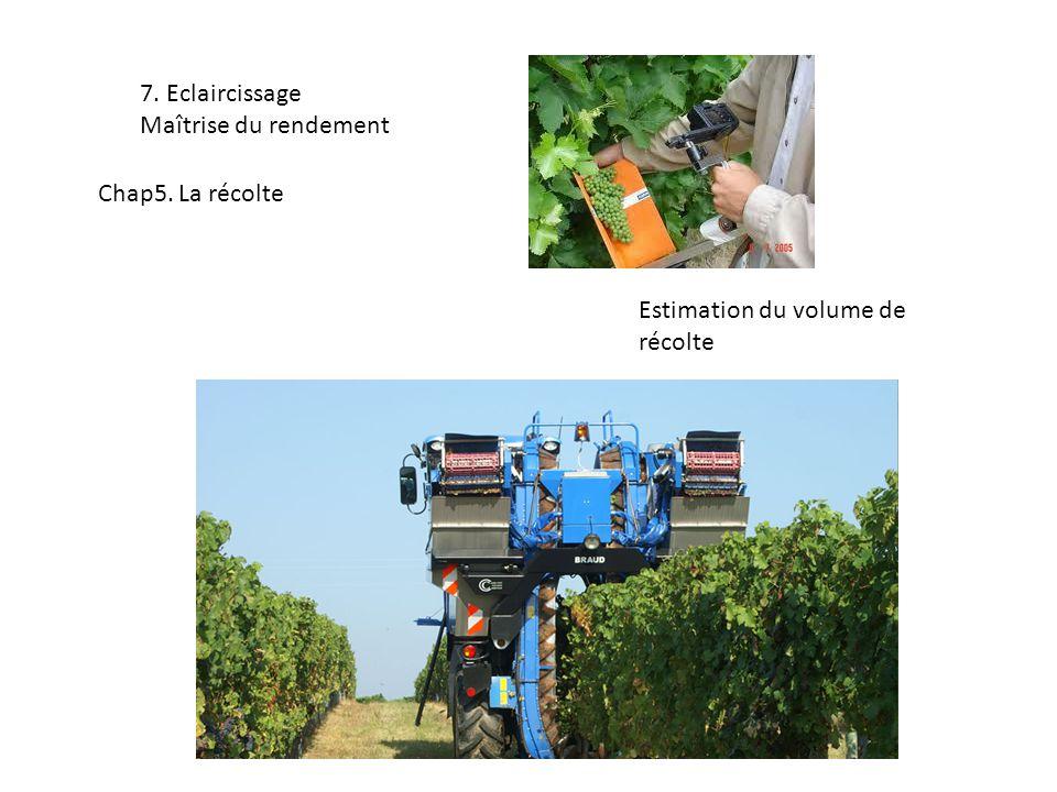 7. Eclaircissage Maîtrise du rendement Estimation du volume de récolte Chap5. La récolte