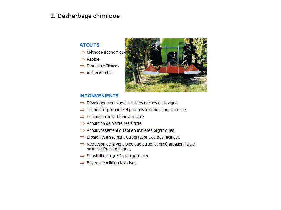 2. Désherbage chimique