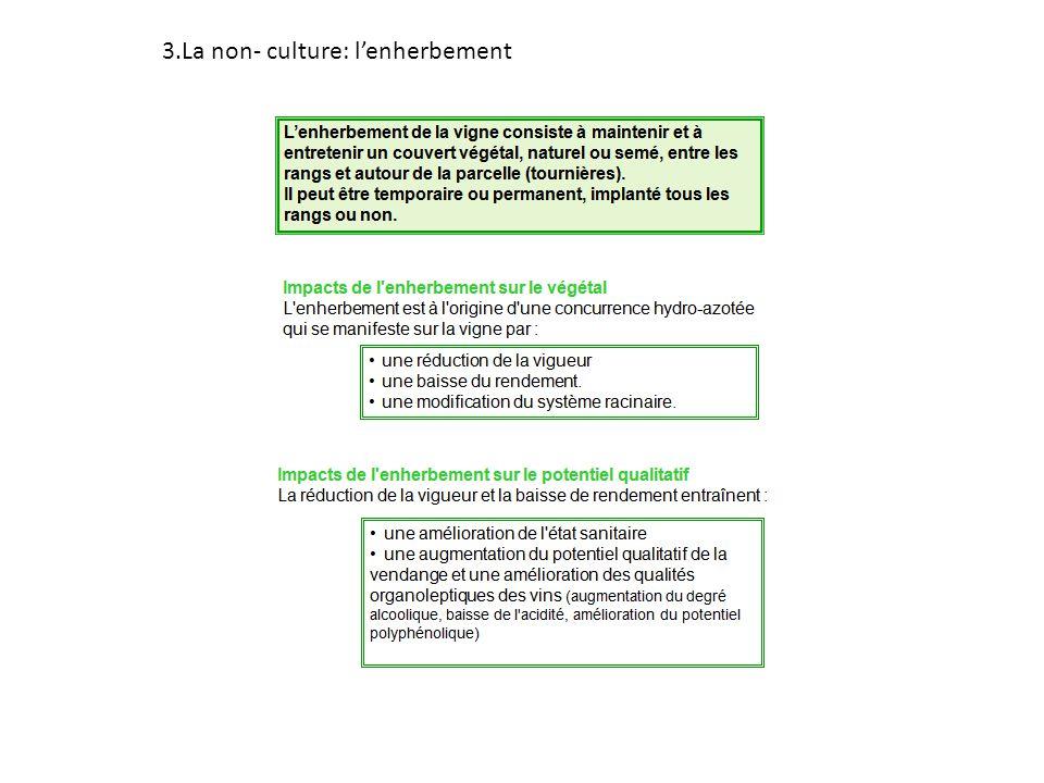 3.La non- culture: lenherbement