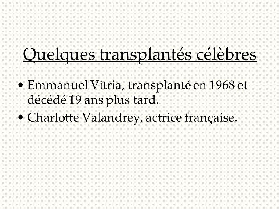 Quelques transplantés célèbres Emmanuel Vitria, transplanté en 1968 et décédé 19 ans plus tard. Charlotte Valandrey, actrice française.