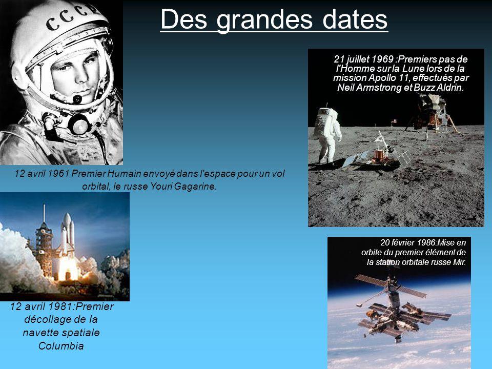 Des grandes dates 12 avril 1981:Premier décollage de la navette spatiale Columbia 12 avril 1961 Premier Humain envoyé dans l'espace pour un vol orbita