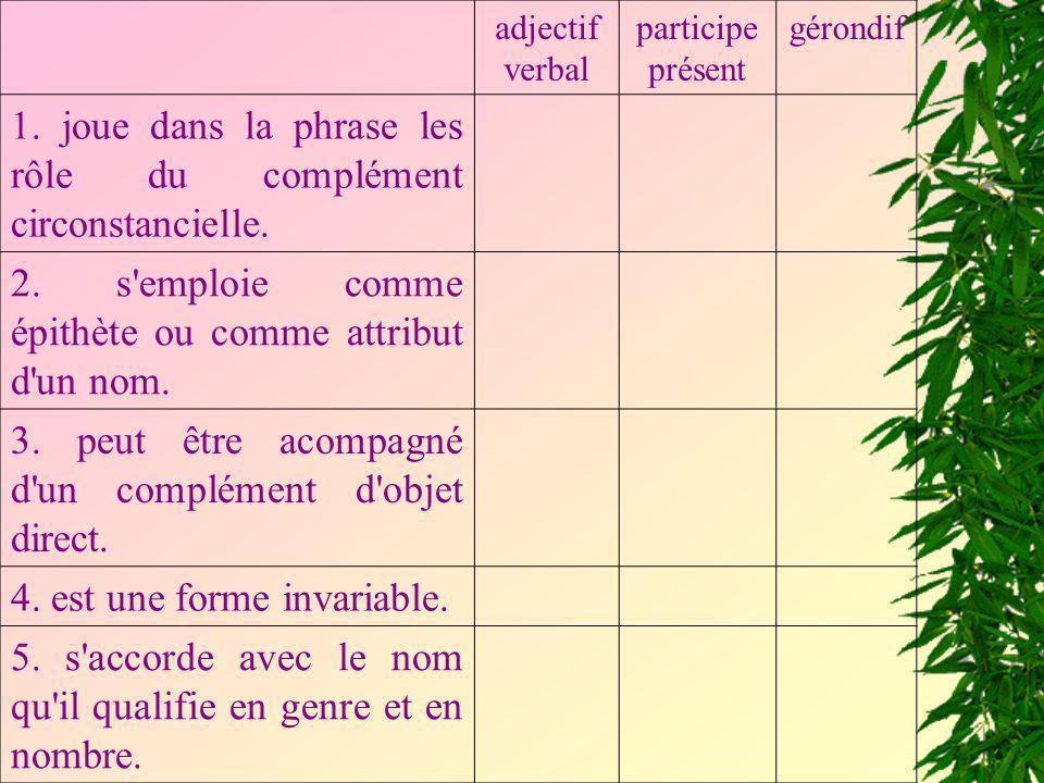 adjectif verbal participe présent gérondif 1. joue dans la phrase les rôle du complément circonstancielle. 2. s'emploie comme épithète ou comme attrib