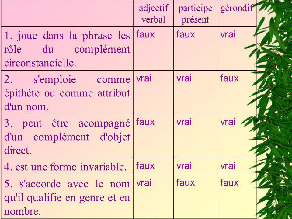 adjectif verbal participe présent gérondif 1. joue dans la phrase les rôle du complément circonstancielle. faux vrai 2. s'emploie comme épithète ou co