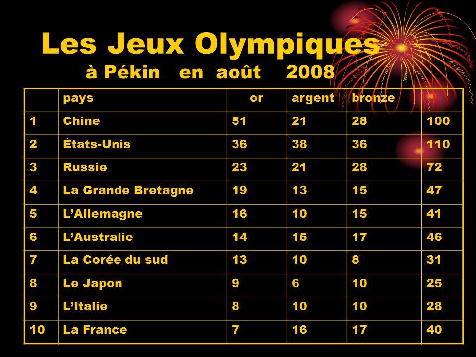 Les Jeux Olympiques à Pékin en août 2008 paysorargentbronze 1Chine512128100 2États-Unis363836110 3Russie23212872 4La Grande Bretagne19131547 5LAllemagne16101541 6LAustralie14151746 7La Corée du sud1310831 8Le Japon961025 9LItalie810 28 10La France7161740