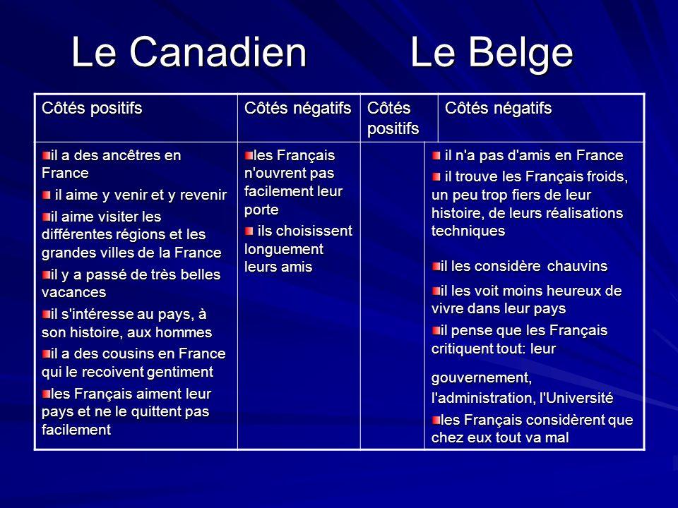 La France - pays de l , Occident - situation géographique favorable - économie développée - réalisations techniques - institutions préstigieuses - histoire glorieuse - protéger les citoyens - économie du marché - fondatriсe de l, Union Européenne