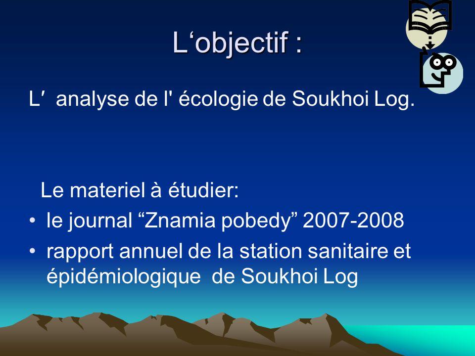 Lobjectif : L analyse de l écologie de Soukhoi Log.