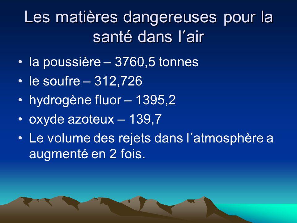 Les matières dangereuses pour la santé dans l air la poussière – 3760,5 tonnes le soufre – 312,726 hydrogène fluor – 1395,2 oxyde azoteux – 139,7 Le volume des rejets dans l atmosphère a augmenté en 2 fois.