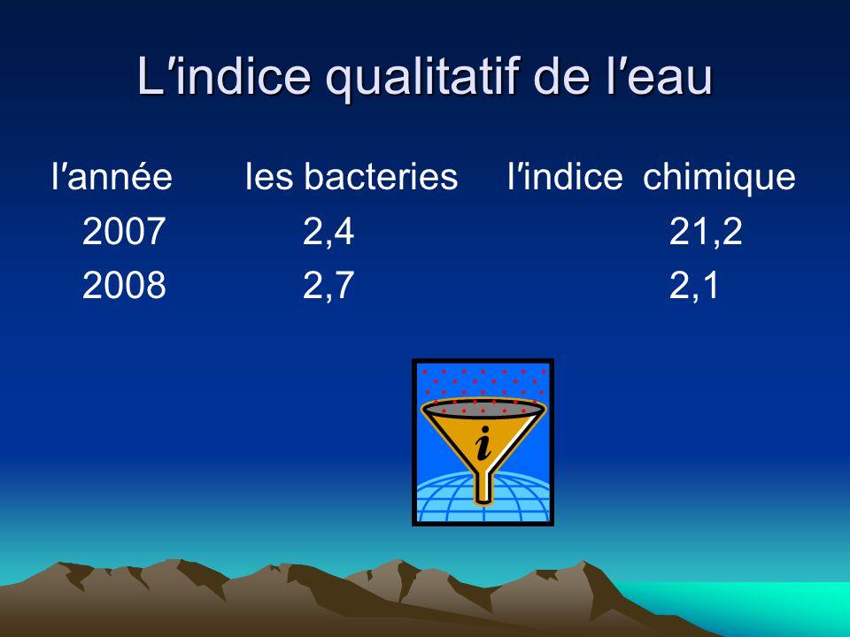 Lindice qualitatif de leau lannée les bacteries lindice chimique 2007 2,4 21,2 2008 2,7 2,1