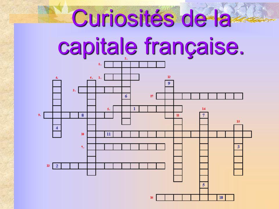 Curiosités de la capitale française.