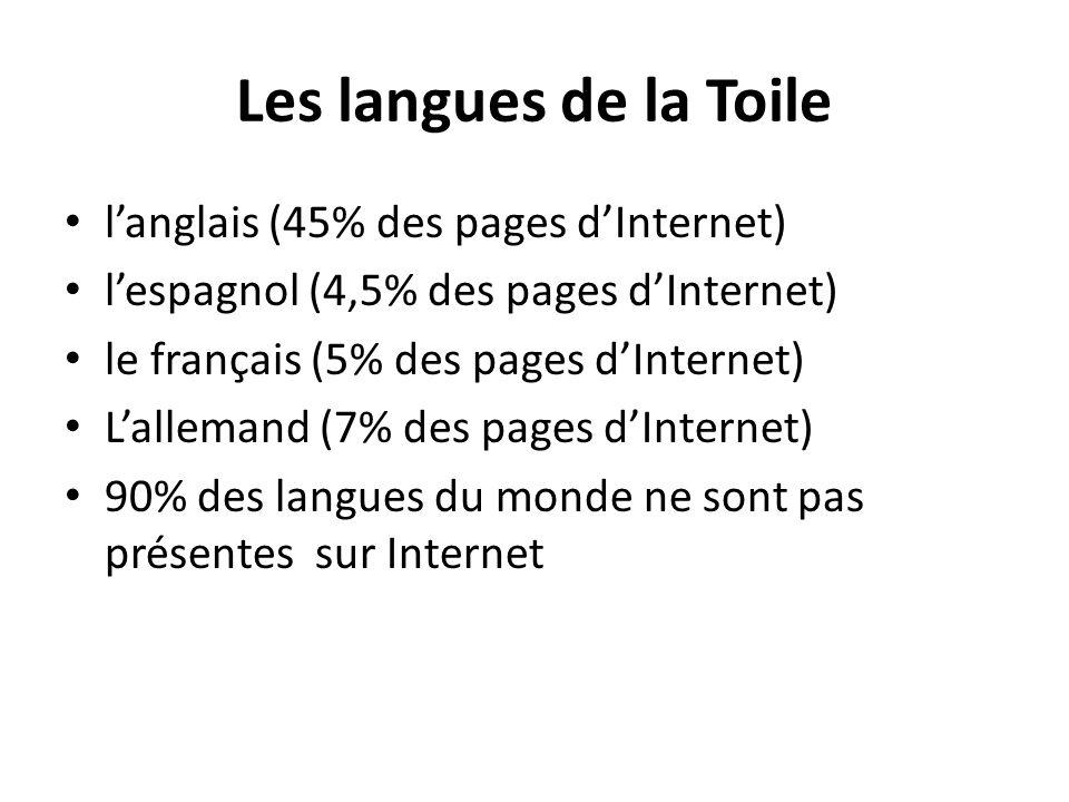 Les langues de la Toile langlais (45% des pages dInternet) lespagnol (4,5% des pages dInternet) le français (5% des pages dInternet) Lallemand (7% des