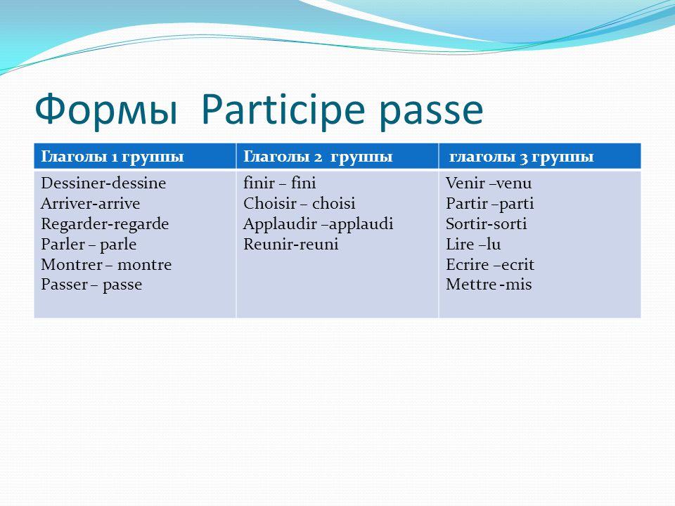Формы Participe passe Глаголы 1 группыГлаголы 2 группы глаголы 3 группы Dessiner-dessine Arriver-arrive Regarder-regarde Parler – parle Montrer – mont