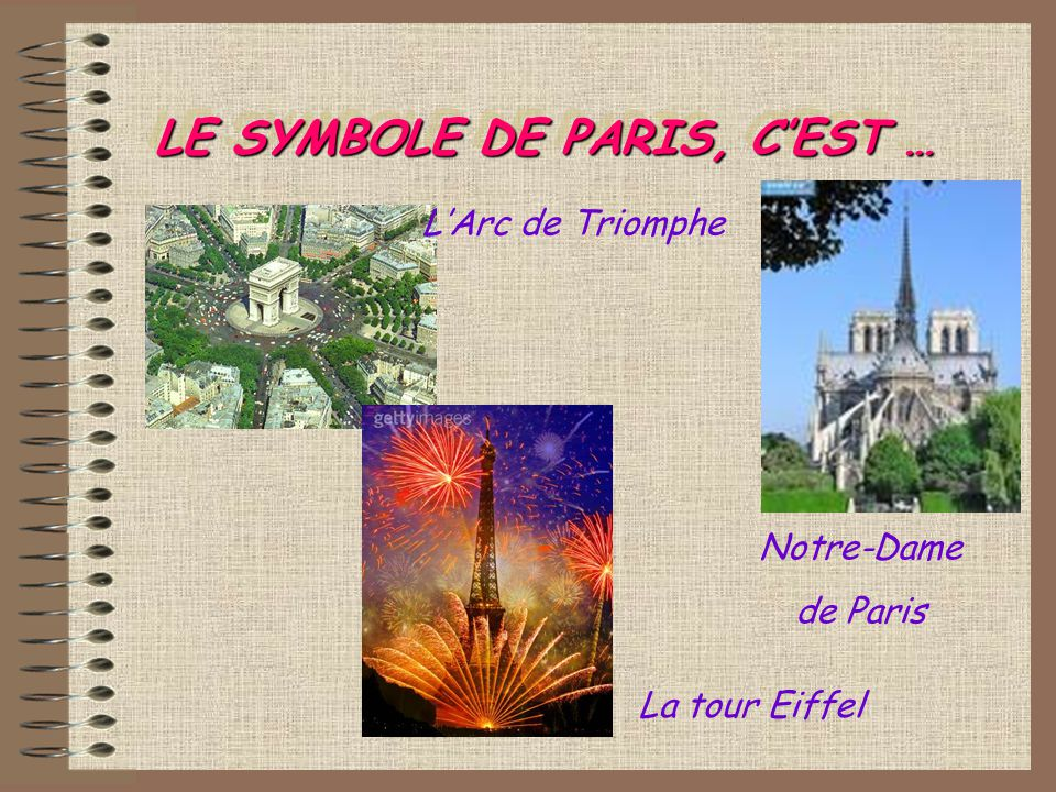 LE SYMBOLE DE PARIS, CEST … La tour Eiffel LArc de Triomphe Notre-Dame de Paris