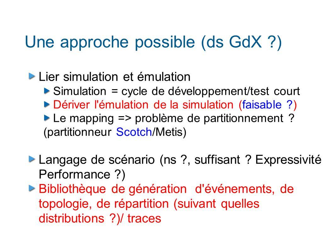 Une approche possible (ds GdX ?) Lier simulation et émulation Simulation = cycle de développement/test court Dériver l émulation de la simulation (faisable ?) Le mapping => problème de partitionnement .