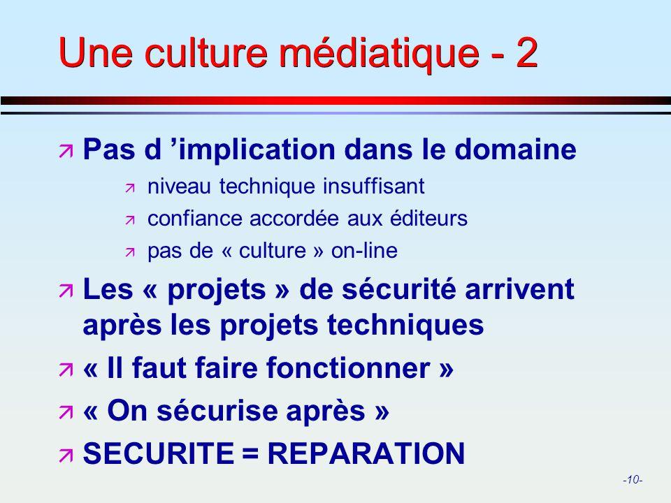 -10- Une culture médiatique - 2 ä Pas d implication dans le domaine ä niveau technique insuffisant ä confiance accordée aux éditeurs ä pas de « cultur