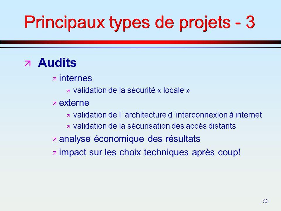 -13- Principaux types de projets - 3 ä Audits ä internes ä validation de la sécurité « locale » ä externe ä validation de l architecture d interconnex