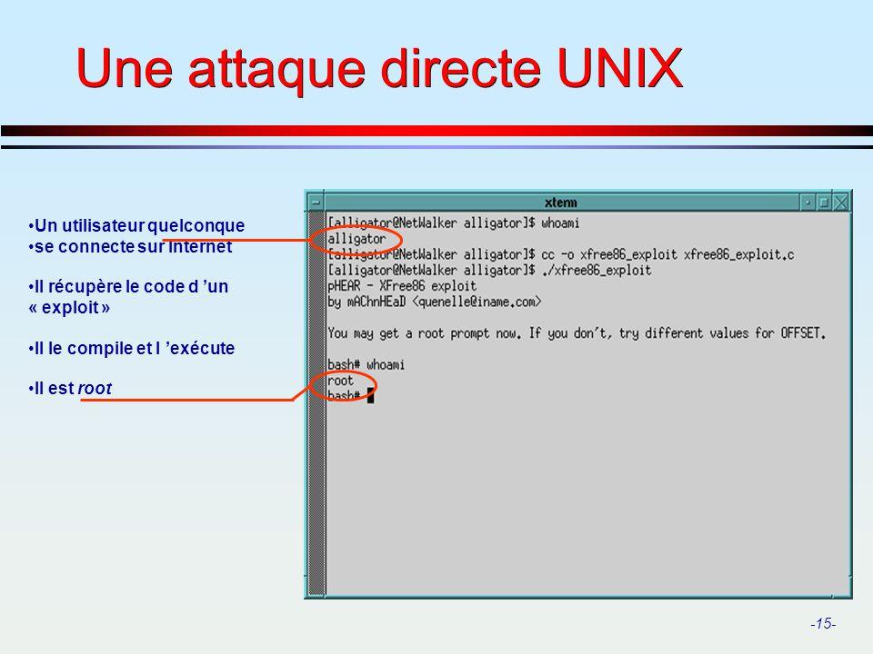 -15- Un utilisateur quelconque se connecte sur Internet Il récupère le code d un « exploit » Il le compile et l exécute Il est root Une attaque direct