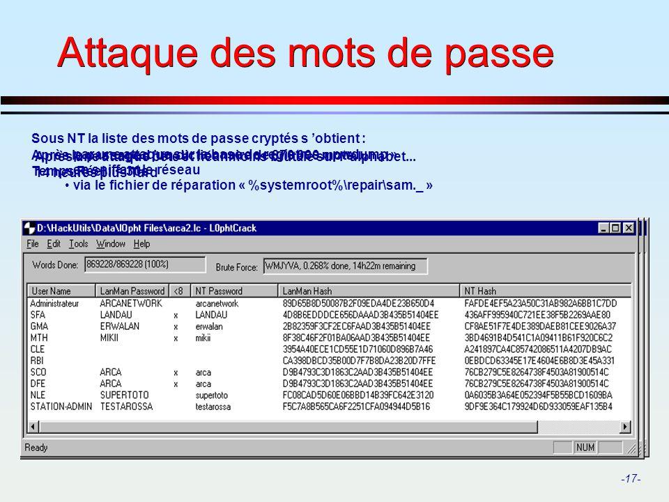 -17- Sous NT la liste des mots de passe cryptés s obtient : par une attaque sur la base de registres « pwdump » en sniffant le réseau via le fichier d