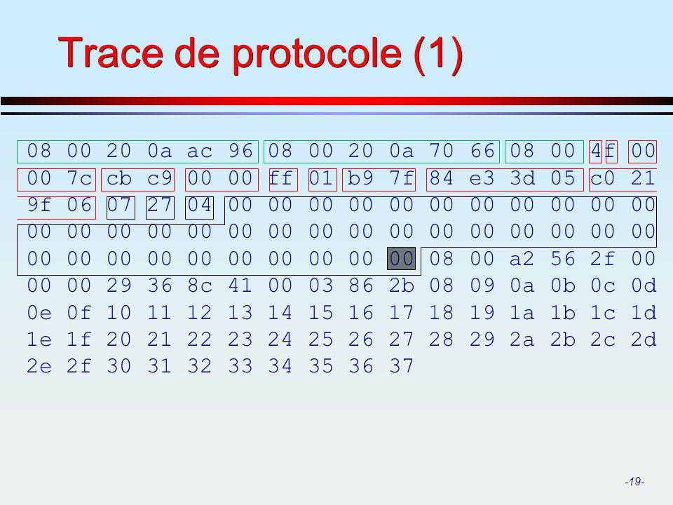-19- Trace de protocole (1) 08 00 20 0a ac 96 08 00 20 0a 70 66 08 00 4f 00 00 7c cb c9 00 00 ff 01 b9 7f 84 e3 3d 05 c0 21 9f 06 07 27 04 00 00 00 00