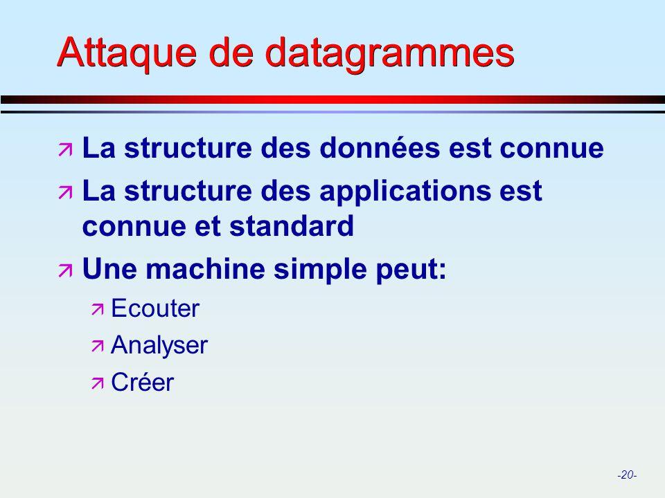 -20- Attaque de datagrammes ä La structure des données est connue ä La structure des applications est connue et standard ä Une machine simple peut: ä