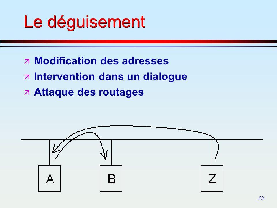 -23- Le déguisement ä Modification des adresses ä Intervention dans un dialogue ä Attaque des routages