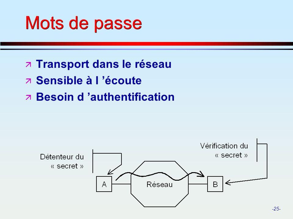 -25- Mots de passe ä Transport dans le réseau ä Sensible à l écoute ä Besoin d authentification