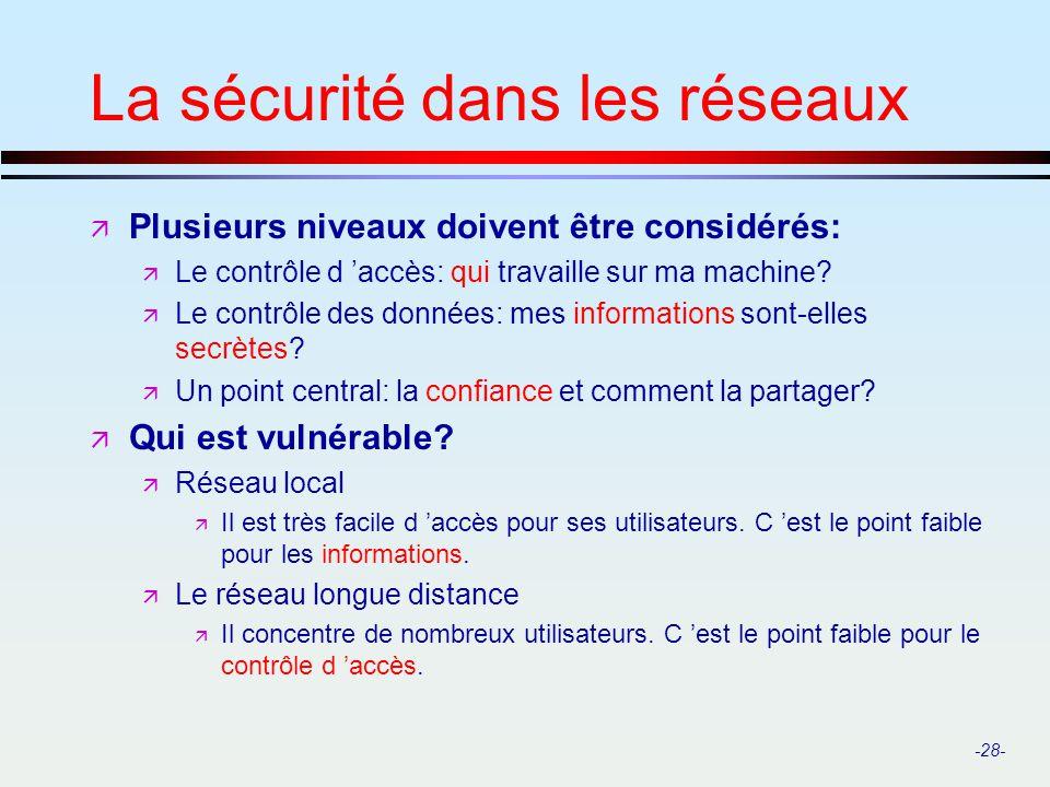 -28- La sécurité dans les réseaux ä Plusieurs niveaux doivent être considérés: ä Le contrôle d accès: qui travaille sur ma machine? ä Le contrôle des