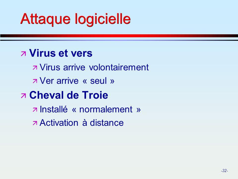 -32- Attaque logicielle ä Virus et vers ä Virus arrive volontairement ä Ver arrive « seul » ä Cheval de Troie ä Installé « normalement » ä Activation
