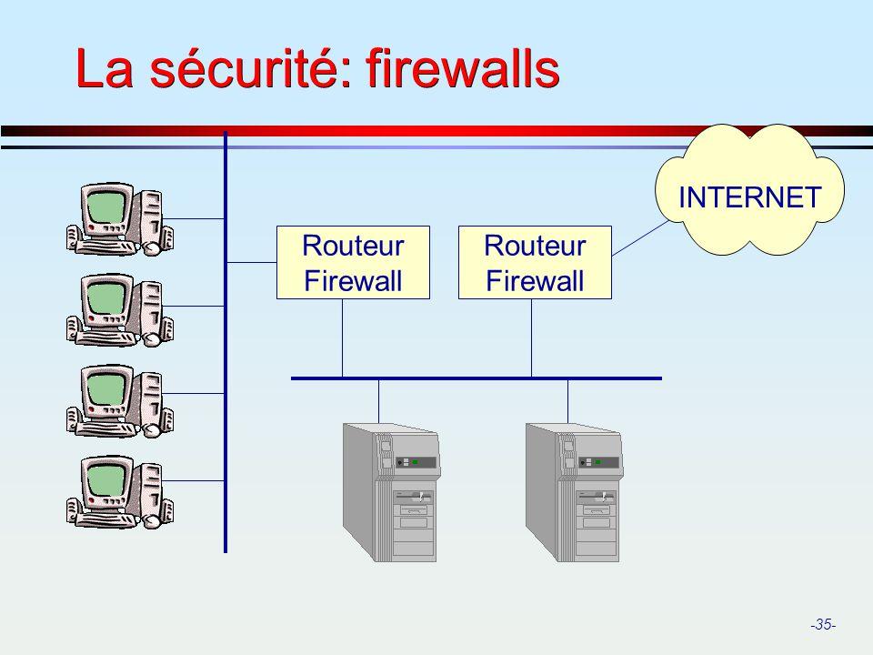 -35- La sécurité: firewalls Routeur Firewall Routeur Firewall INTERNET