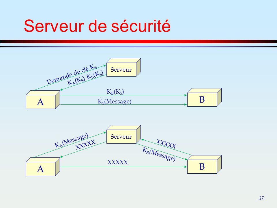 -37- Serveur de sécurité A B Serveur Demande de clé K S K A (K S ) K B (K S ) K B (K S ) K S (Message) A B Serveur K A (Message) XXXXX K B (Message)