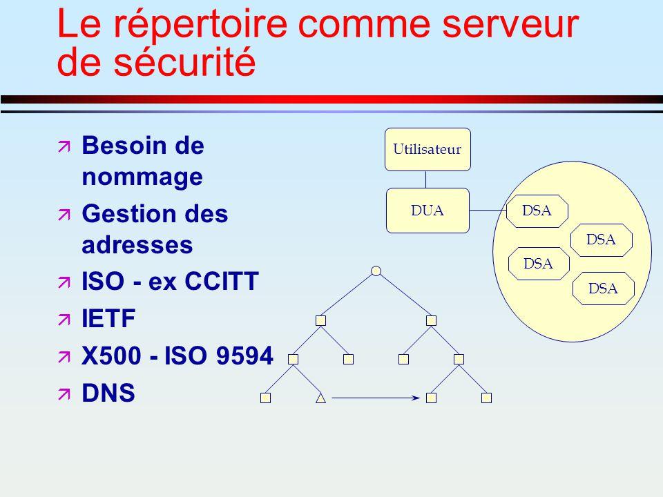 Le répertoire comme serveur de sécurité ä Besoin de nommage ä Gestion des adresses ä ISO - ex CCITT ä IETF ä X500 - ISO 9594 ä DNS Utilisateur DUA DSA