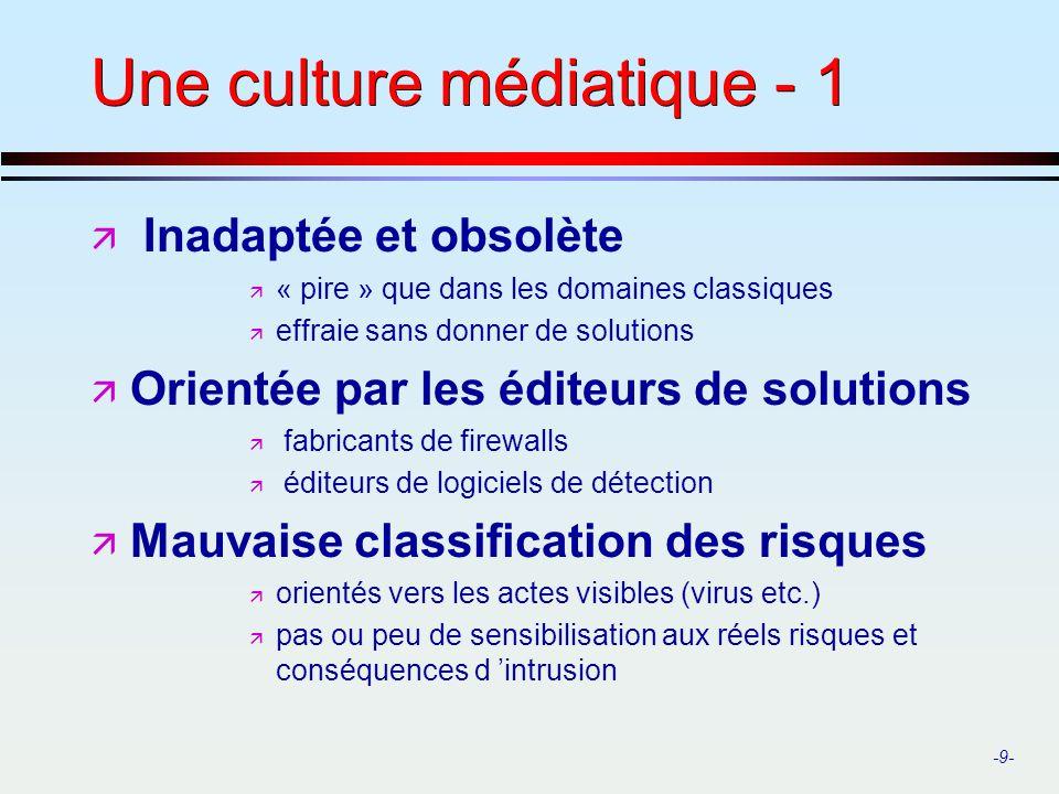 Sécurité - réglementation ä Avant 1986 (décret loi du 14/4/1939) ä Décret 86-250 du 18/2/1986 ä Loi du 29/12/90 - décret 92-1358...