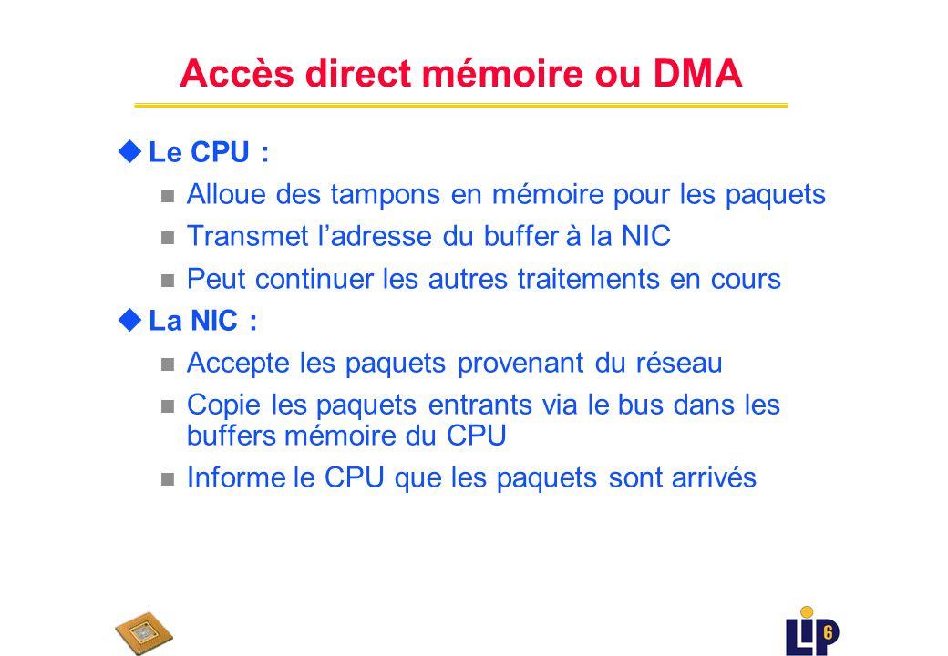 Stockage des paquets dans la NIC uLa NIC dispose dune mémoire locale : => tout paquet entrant est placé dans sa mémoire =>la mémoire de lordinateur ou son bus peuvent fonctionner plus lentement que le réseau le demande => peut gérer de brèves rafales de paquets