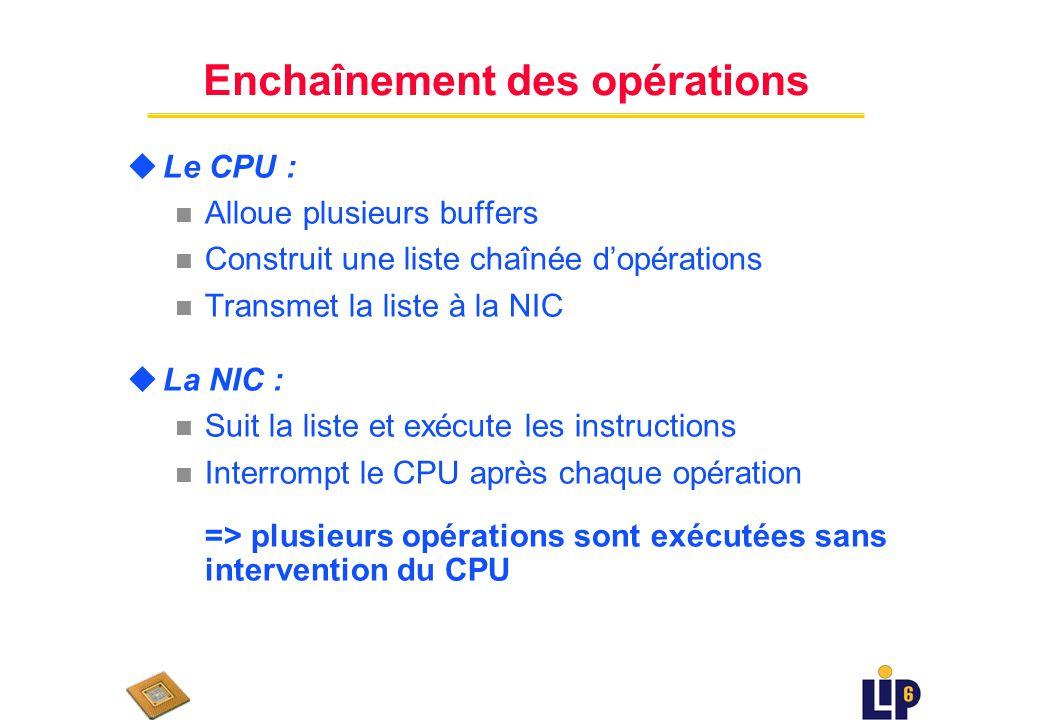 Stockage des paquets dans la NIC uLa NIC dispose dune mémoire locale : => tout paquet entrant est placé dans la mémoire =>la mémoire de lordinateur ou son bus peuvent fonctionner plus lentement que le réseau le demande => peut supporter de brèves rafales de paquets