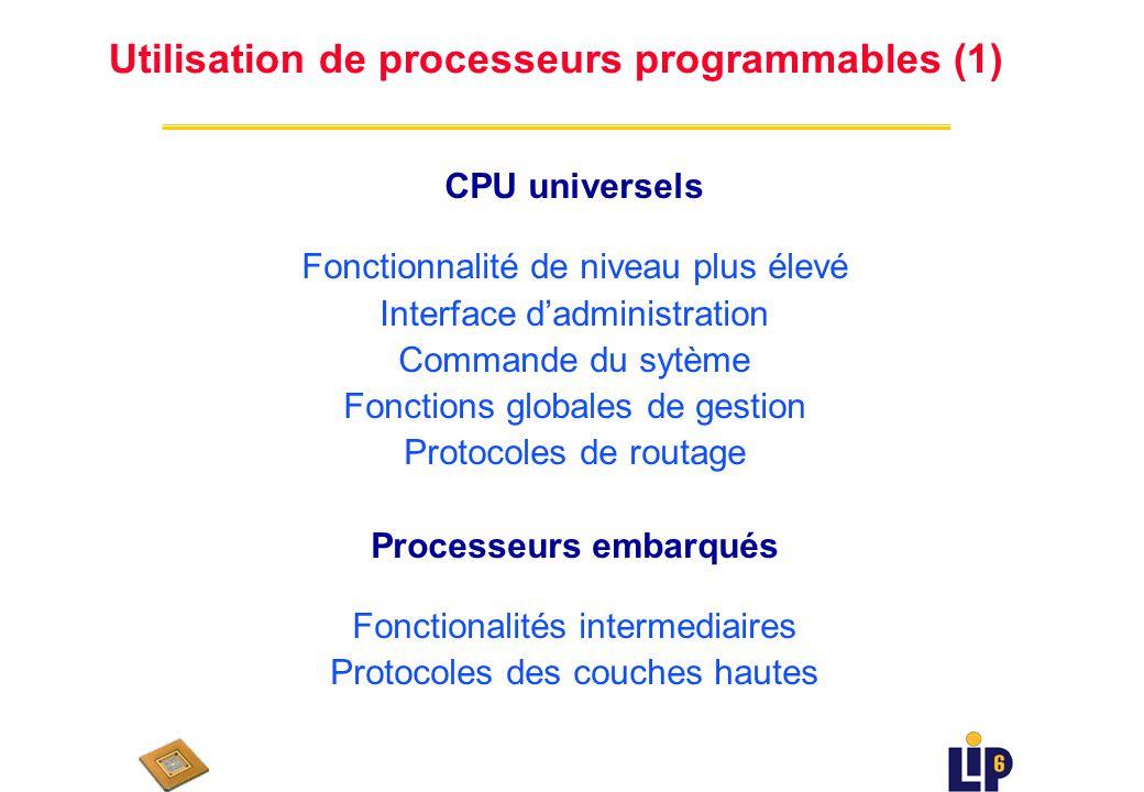 Architecture de PR : les possibilités (2) uInfluence de la structure du système uProcesseur réseau intégré sur puce : atouts n Réseau sur puce pour remplacer le bus n Conception de systèmes utilisant des composants off the shelf (SoClib) réutilisables