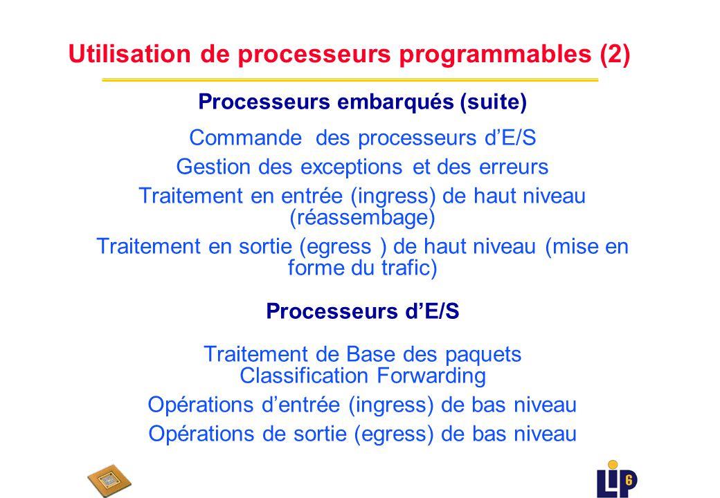 Utilisation de processeurs programmables (1) CPU universels Fonctionnalité de niveau plus élevé Interface dadministration Commande du sytème Fonctions globales de gestion Protocoles de routage Processeurs embarqués Fonctionalités intermediaires Protocoles des couches hautes