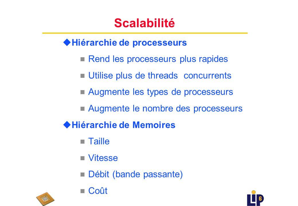 Utilisation de processeurs programmables (2) Processeurs embarqués (suite) Commande des processeurs dE/S Gestion des exceptions et des erreurs Traitement en entrée (ingress) de haut niveau (réassembage) Traitement en sortie (egress ) de haut niveau (mise en forme du trafic) Processeurs dE/S Traitement de Base des paquets Classification Forwarding Opérations dentrée (ingress) de bas niveau Opérations de sortie (egress) de bas niveau