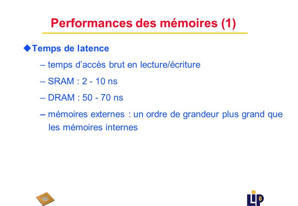 Pyramide des processeurs CPU Proc. embarqués Processeurs dE/s Hiérarchie des processeurs de plus bas niveau Les niveaux les plus bas ont besoin des pl