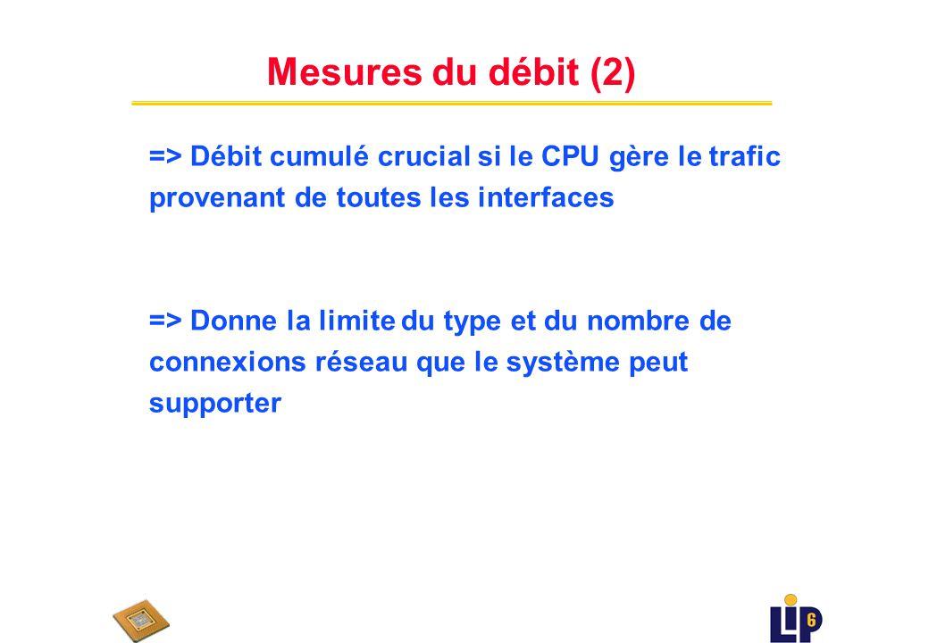 Mesures du débit (1) u Débit binaire (en bit/s) – débit par interface – débit cumulé u Débit de paquets (paquet/s) – débit par interface : débit des données en entrée ou en sortie – débit cumulé : Somme des débits par interface - mesure du débit total que le système peut gérer